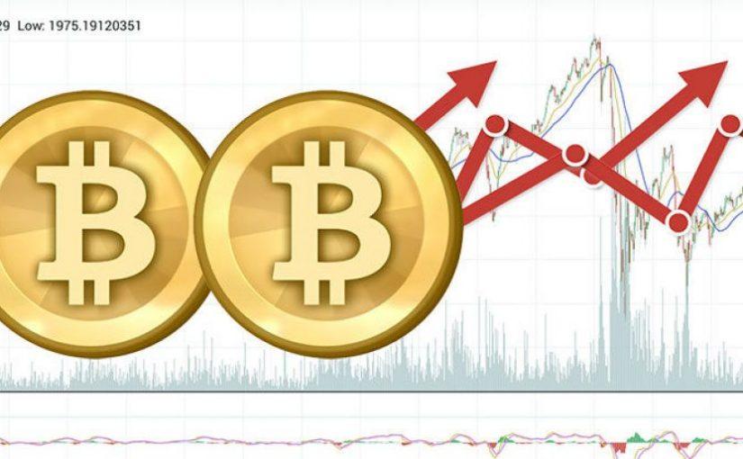 bitcoin-deger